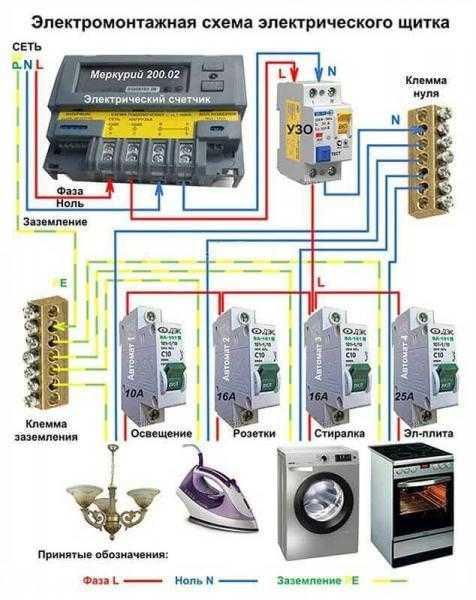 Электромонтажная схема электрического щитка сегодня. Мы сделаем как надо компания Престиж балкон +7 (812) 701-07-79, 980-24-90