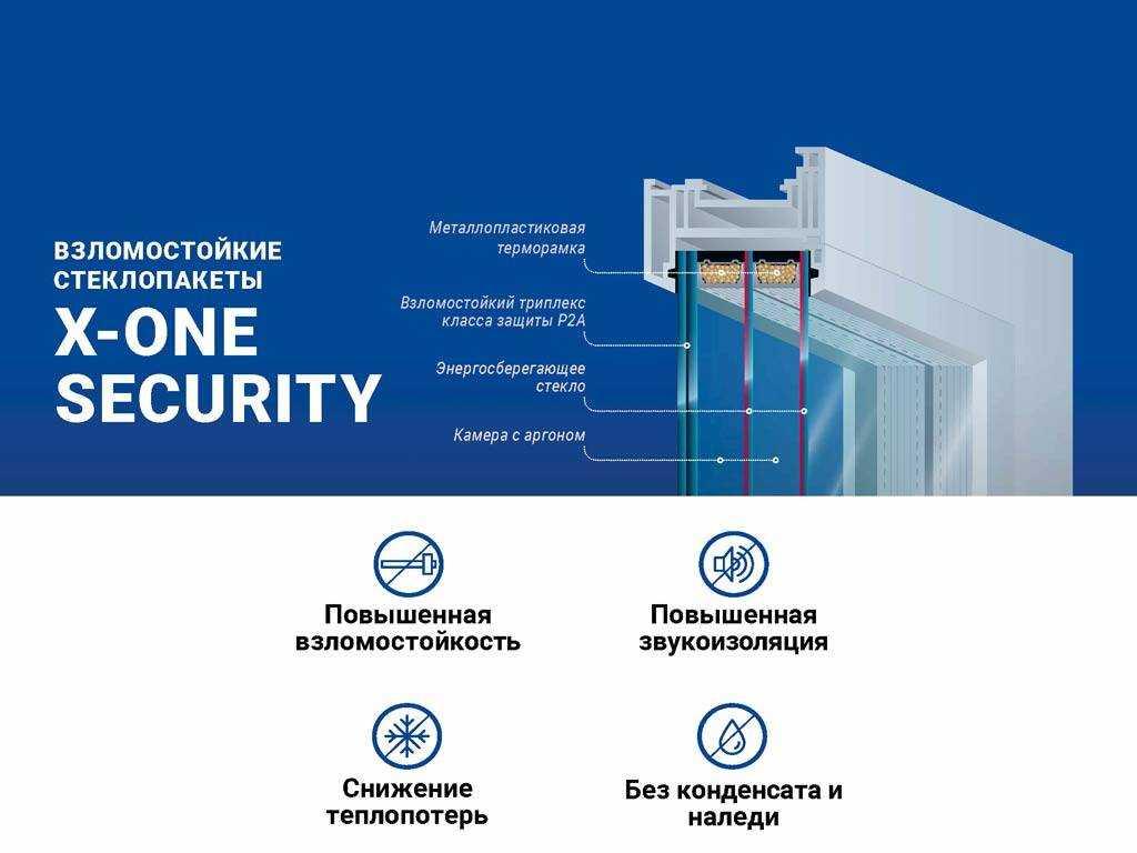Пластиковые окна. X-One_SECURITY