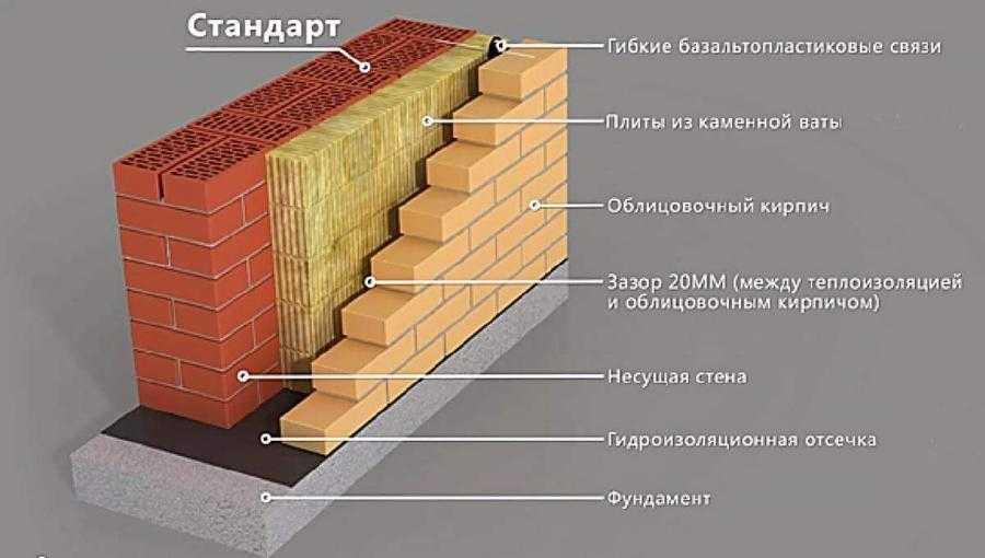 конструктив стены здания справочник компании Престиж балкон +7 (812) 701-07-79, 980-24-90