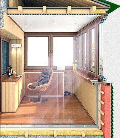 Балкон или лоджия - рабочее место